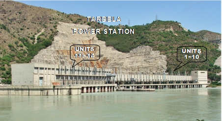 Tarbela PowerStation2